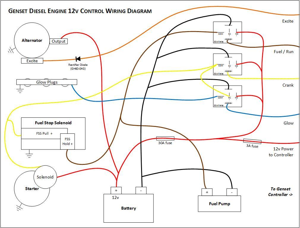 predator 420cc wiring diagram related keywords suggestions predator 420cc wiring diagram
